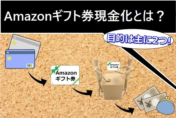 Amazonギフト券現金化とは